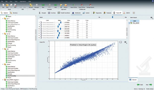 Altair's HyperStudy software can facilitate design of experiments (DOE) analysis runs. Image courtesy of Altair.