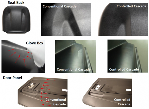 Fig. 6: The validation results show that the controlled process can effectively eliminate defects in injection-molded parts.