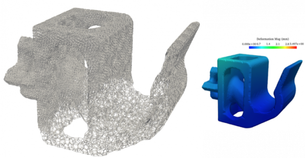 To fix a deformation problem, Carbon software can automatically generate the appropriate lattice based on the desired performance. Image courtesy of Carbon Inc.