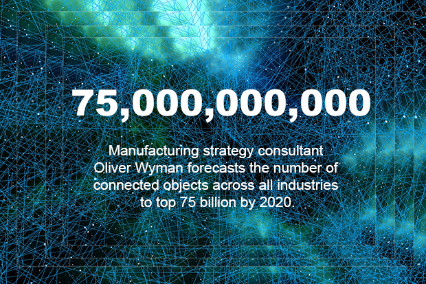 Manufacturing strategy consultant Oliver Wyman forecasts the number of connected objects across all industries to top 75 billion by 2020.