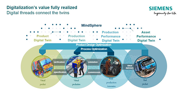 Image courtesy of Siemens PLM Software.