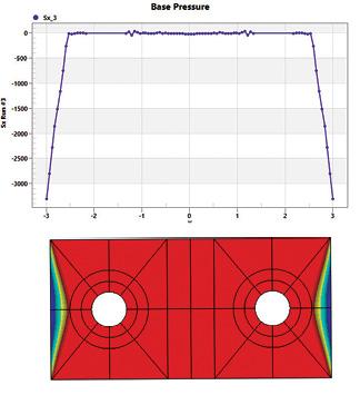 An ESRD CAE Handbook Look - Digital Engineering 24/7