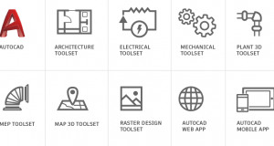 Starting March 22, 2018, when you subscribe to AutoCAD 2019 including specialized toolsets you will be able to download AutoCAD and the Architecture, Mechanical, Electrical, Map 3D, MEP, Raster Design, and Plant 3D toolsets from the Autodesk Account portal or from the Autodesk Desktop App. Image courtesy of Autodesk.