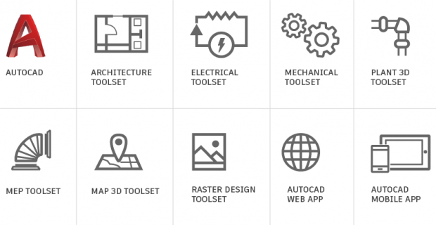 autocad 2019 includes specialized toolsets