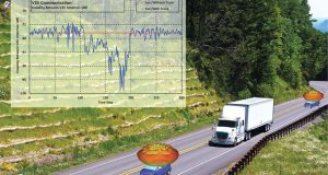 Communication technologies must be simulated to ensure reliable vehicle-to-vehicle communications. Image: ANSYS.