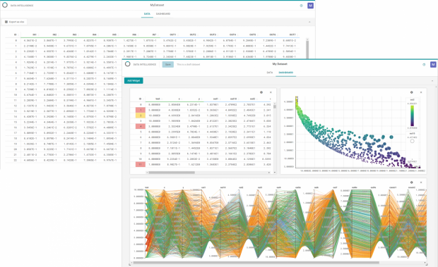 The Spring 2018 release of the VOLTA platform for multidisciplinary process optimization and simulation data management sees its Data Intelligence Environment split into two tabs. The Data tab displays raw data while a customizable Dashboard tab enables users to visualize data in a variety of chart formats. Image courtesy of ESTECO SpA.