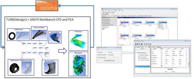 Figure 3: TURBOdesign Optima driving the workflow within TURBOdesign Link-WB Figure 4: TURBOdesign Link-WB allows integrating TURBOdesign Optima and ANSYS Workbench.