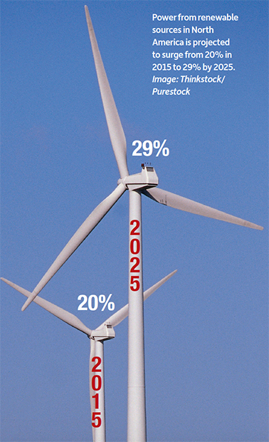 Data, HPC are Winds of Change in Renewable Energy Sector