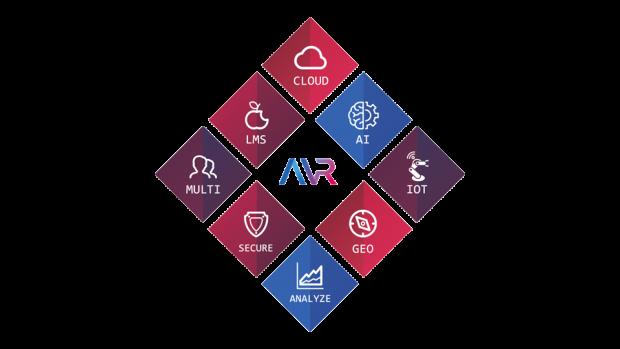 AVR Platform. Image courtesy of EON Reality.