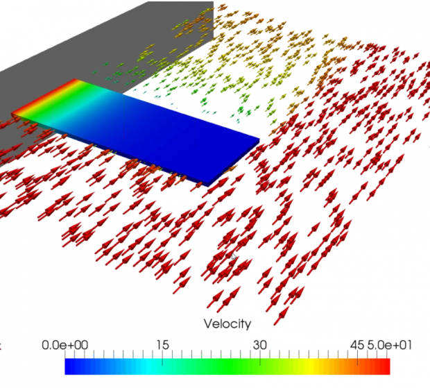 Using EXN/Aero's on the Google Cloud's speed up and on-demand capabilities, a team of engineers was able to run a series of detached eddy simulations (DES) in parallel in six weeks rather than the six months their workstations would have required. Image courtesy of Envenio.