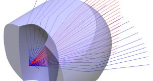 Synopsys has released version 8.6 of LightTools, its 3D design software suite for modeling, analyzing and optimizing illumination optics. LightTools 8.6 sees its free-form illumination modeling capabilities extended with new sources for evaluation including spheres and ray file sources. Image courtesy of Synopsys Inc.