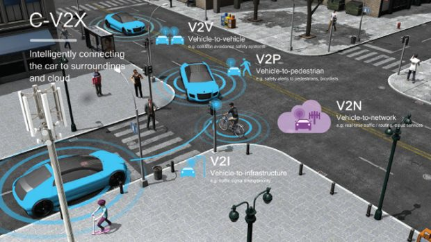 C-V2X encompasses two transmission modes: direct communications and network-based communications. Combined, these support key features of safe driving and autonomous driving systems, complementing Advanced Driver Assistance Systems sensors to provide enhanced situational awareness. Image courtesy of Qualcomm.