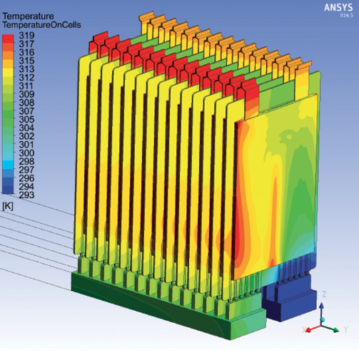 ANSYS simulation tools can be used to measure temperature on battery cells (left) as well as current density. Images courtesy of ANSYS.