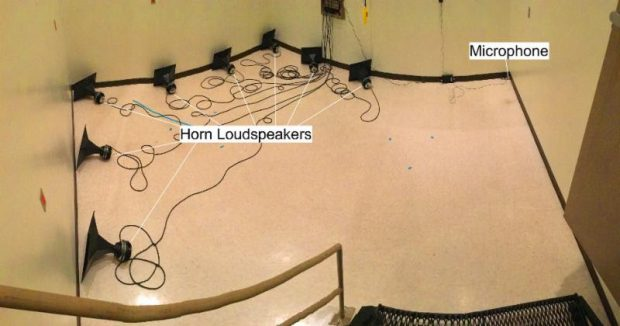The experimental setup with eight horn loudspeakers and a microphone positioned inside the reverberation chamber. Image courtesy of Spectrum Instrumentation.