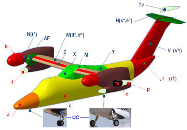 AW 609 wind tunnel model: first attempt of components identification. Courtesy of Leonardo HD.