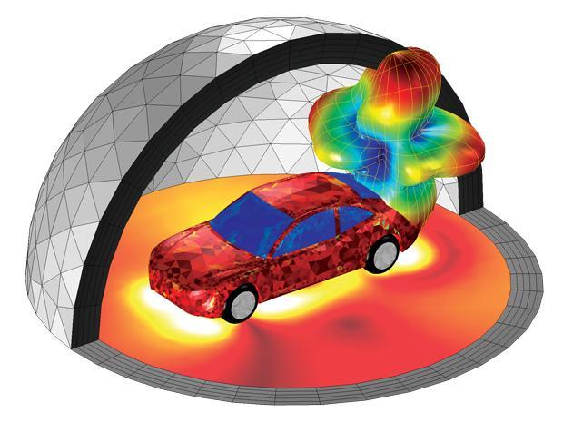 Simulating Everything Automotive - Digital Engineering 24/7
