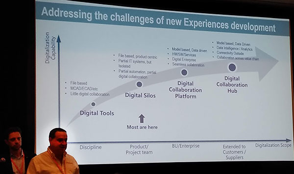 David Mann of Dassault Systemès describes the four stages of digital transformation for manufacturing organizations. Image courtesy of Randall Newton.
