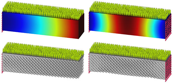 Two loading cases of a beam generate two fields that modulate a lattice. The local stress changes the beam thickness, and proximity to a load or boundary condition creates a firm mating surface. Test specimens, such as the models created in nTop Platform above, can confirm the theory in simple cases and then apply it to arbitrary part geometry from CAD with loading from CAE. Image courtesy of nTopology.