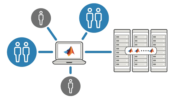 MathWorks Offers New Scaling and Collaboration Opportunities in