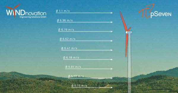 wind turbine blade design software