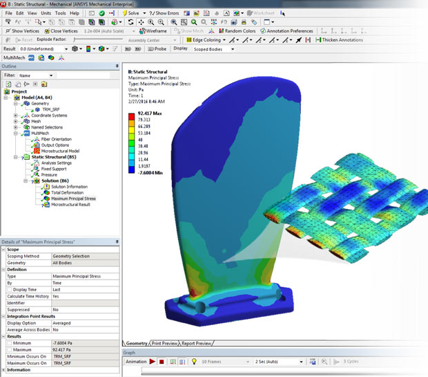 Editor's Pick: MultiMech for ANSYS Workbench - Digital