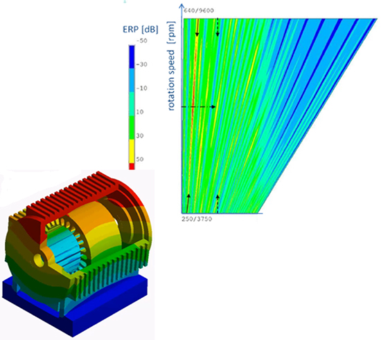 ANSYS 2019 R1 Launches - Digital Engineering 24/7