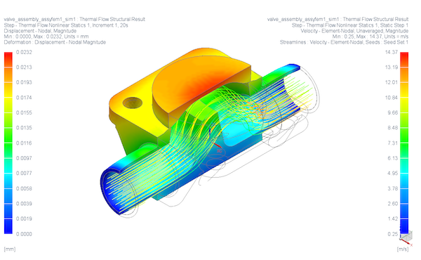Simcenter 3D now streamlines the complex multiphysics analysis of two-way fluid-structure interaction (FSI) via an integrated environment. Image Courtesy of Siemens Digital Industries Software