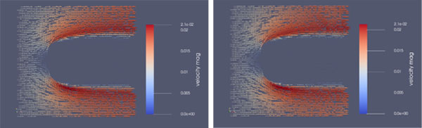 Figure 8: Exemplary simulated flow field (left image) and predicted flow field (right image). Image courtesy of UberCloud.