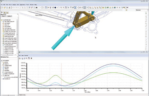 PTC Pro/E Mechanisms Dynamics showing graph and animated results for the mountain bike frame simulating the rear suspension absorbing 6 in. of travel.